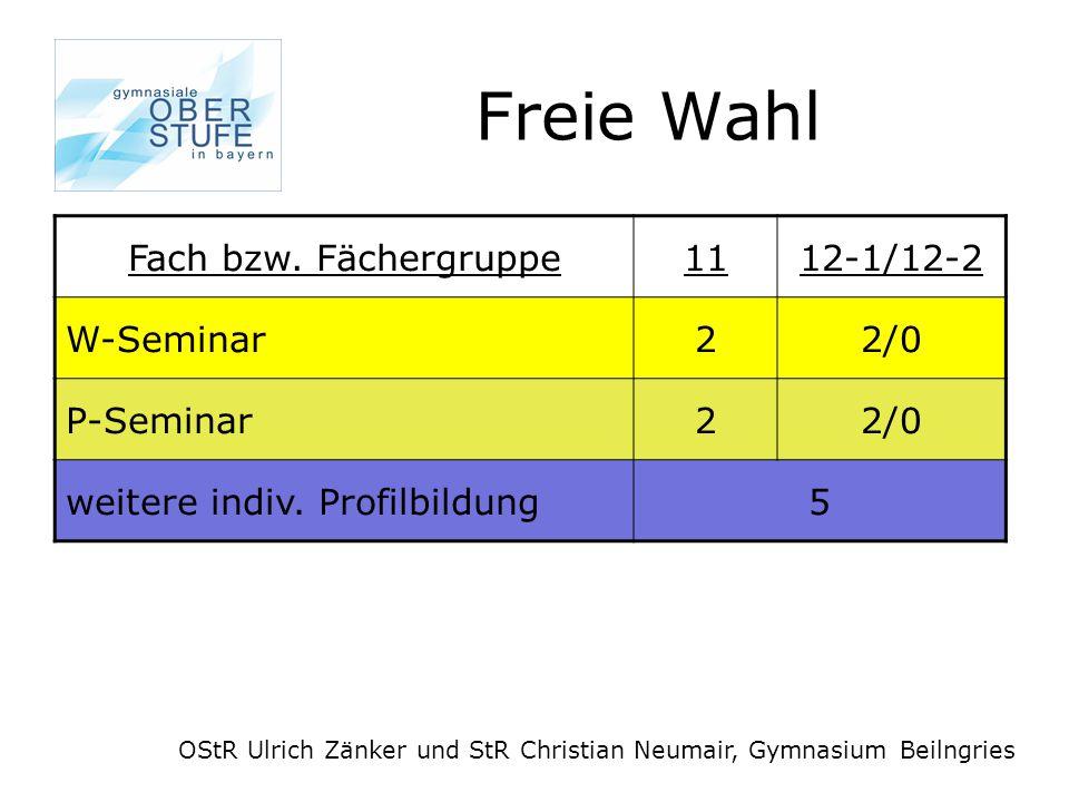 Freie Wahl OStR Ulrich Zänker und StR Christian Neumair, Gymnasium Beilngries Fach bzw.