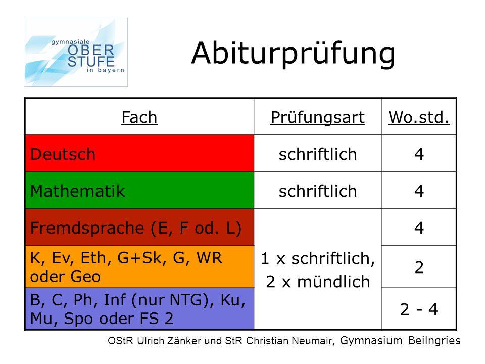 Abiturprüfung OStR Ulrich Zänker und StR Christian Neumair, Gymnasium Beilngries FachPrüfungsartWo.std.