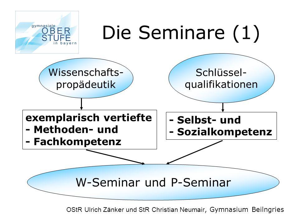 Die Seminare (1) OStR Ulrich Zänker und StR Christian Neumair, Gymnasium Beilngries exemplarisch vertiefte - Methoden- und - Fachkompetenz - Selbst- und - Sozialkompetenz Schlüssel- qualifikationen Wissenschafts- propädeutik W-Seminar und P-Seminar
