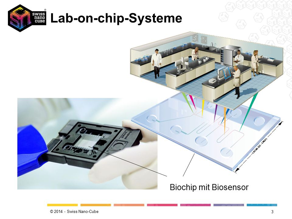© 2014 - Swiss Nano-Cube Biochip mit Biosensor Lab-on-chip-Systeme 3