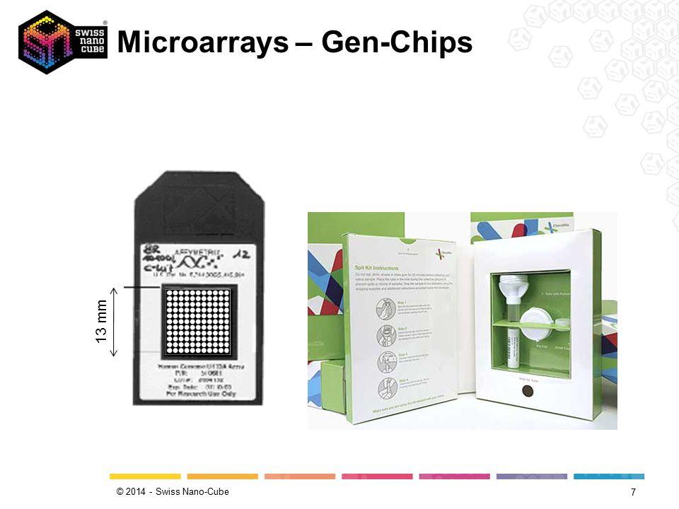 © 2014 - Swiss Nano-Cube Auswertung Microarrays I 8