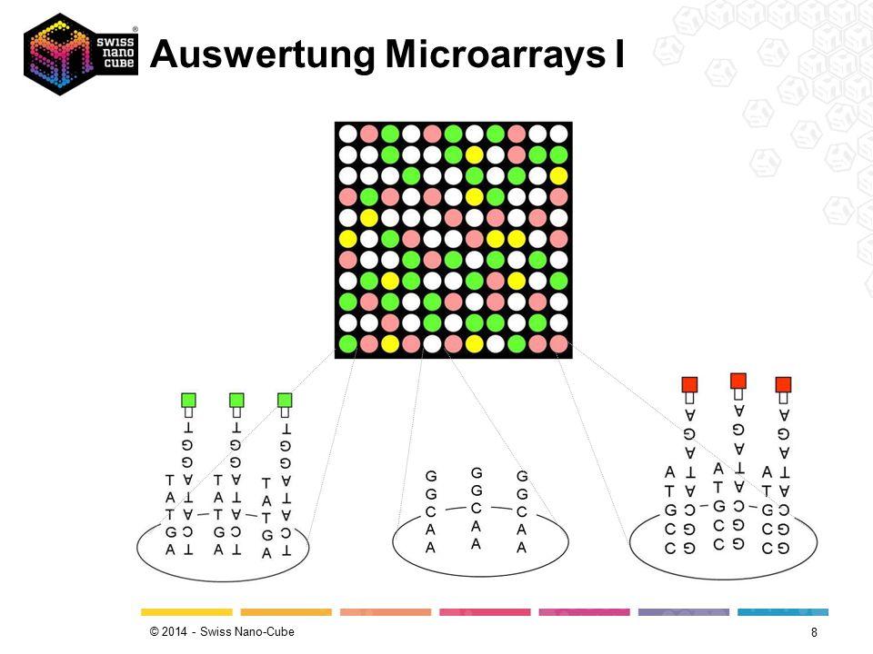 © 2014 - Swiss Nano-Cube Auswertung Microarrays II 9 Quelle: www.schule-bw.de/unterricht/faecher/biologie/material/zelle/dna1/index.html