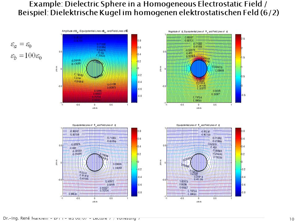 Dr.-Ing. René Marklein - EFT I - WS 06/07 - Lecture 7 / Vorlesung 7 10 Example: Dielectric Sphere in a Homogeneous Electrostatic Field / Beispiel: Die
