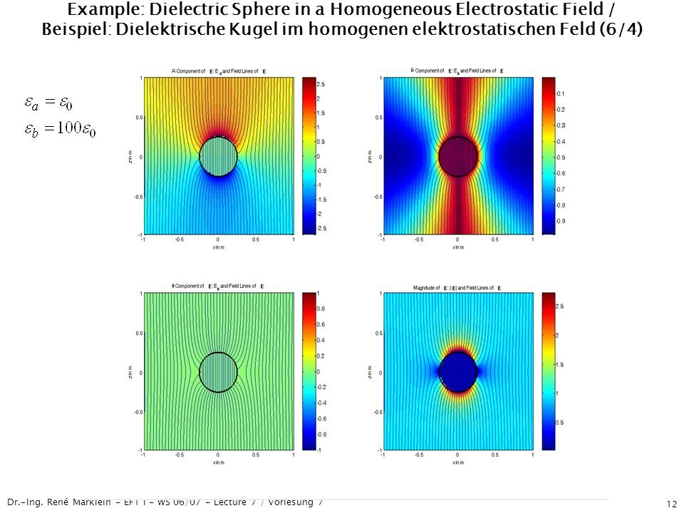 Dr.-Ing. René Marklein - EFT I - WS 06/07 - Lecture 7 / Vorlesung 7 12 Example: Dielectric Sphere in a Homogeneous Electrostatic Field / Beispiel: Die