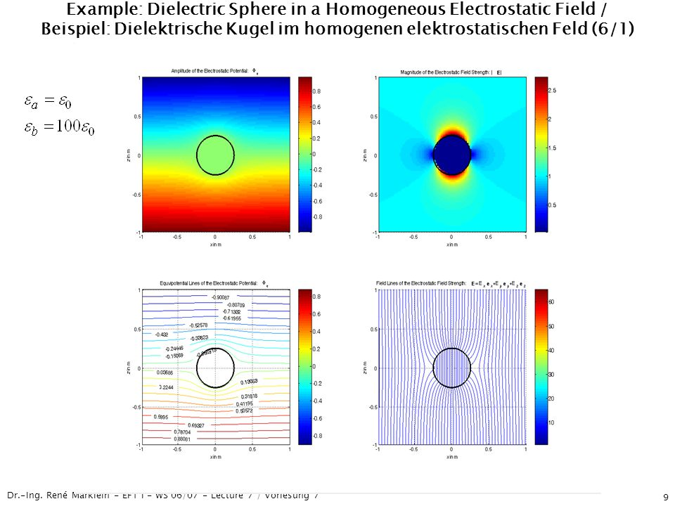 Dr.-Ing. René Marklein - EFT I - WS 06/07 - Lecture 7 / Vorlesung 7 9 Example: Dielectric Sphere in a Homogeneous Electrostatic Field / Beispiel: Diel