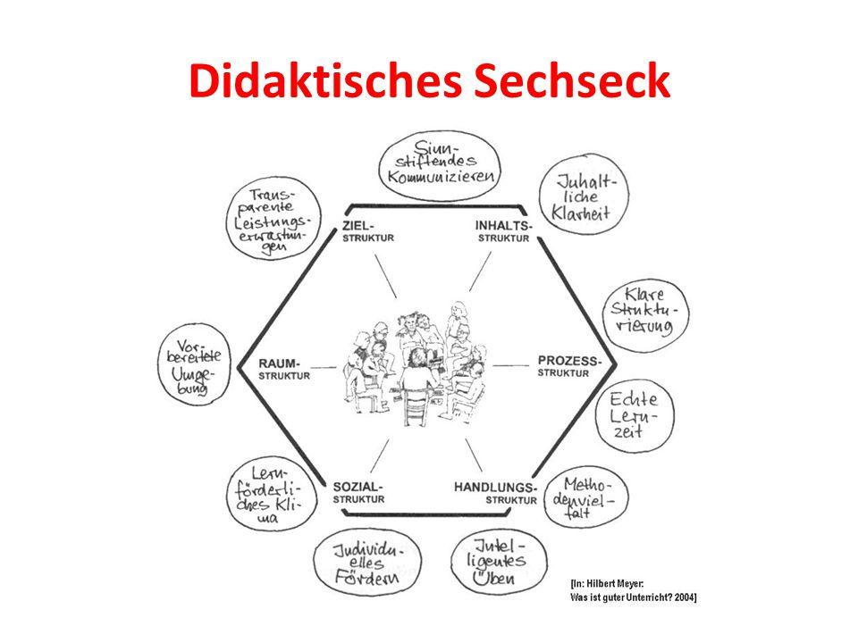 Übungsaufgabe Entwerfen Sie auf dem Hintergrund des Didaktischen Sechsecks ein Raster zur Unterrichtsbeobachtung und -bewertung