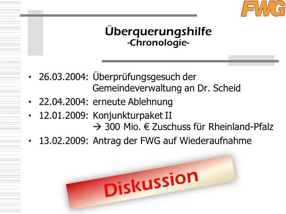 Überquerungshilfe -Chronologie- 26.03.2004: Überprüfungsgesuch der Gemeindeverwaltung an Dr.