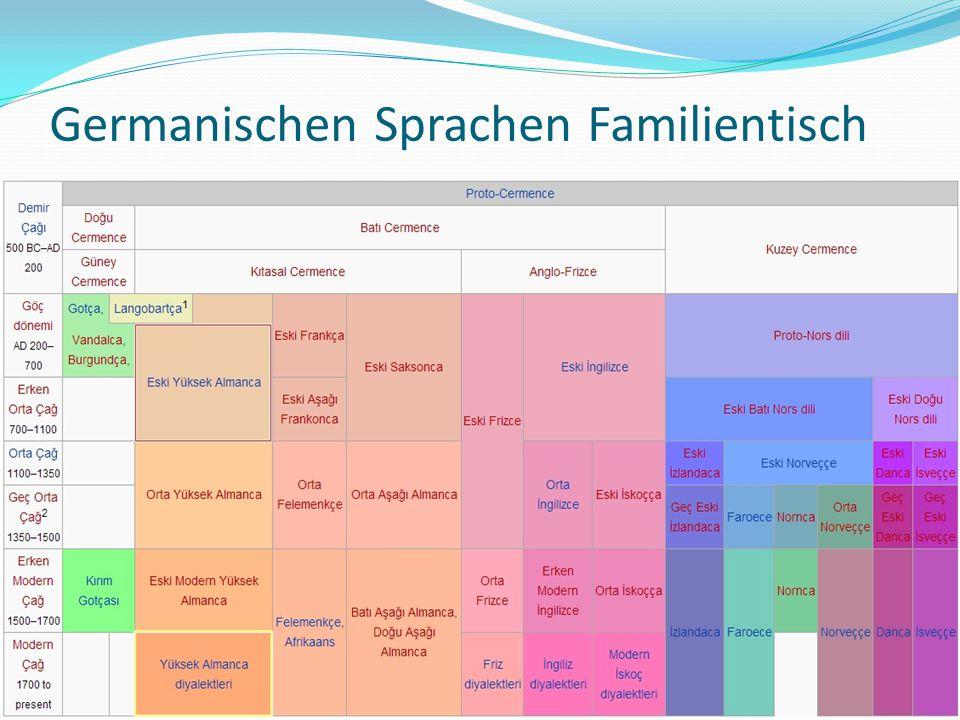 Germanischen Sprachen Familientisch