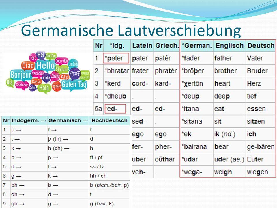 Germanische Lautverschiebung