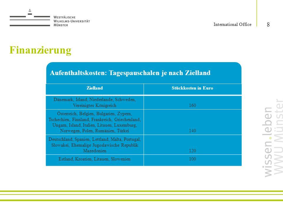 Finanzierung 8 International Office Aufenthaltskosten: Tagespauschalen je nach Zielland ZiellandStückkosten in Euro Dänemark, Irland, Niederlande, Sch
