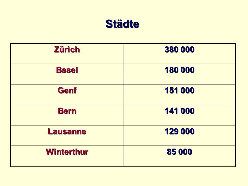 Städte Zürich 380 000 Basel 180 000 Genf 151 000 Bern 141 000 Lausanne 129 000 Winterthur 85 000