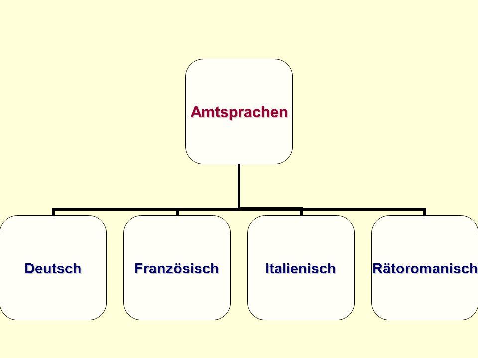 Amtsprachen DeutschFranzösischItalienischRätoromanisch