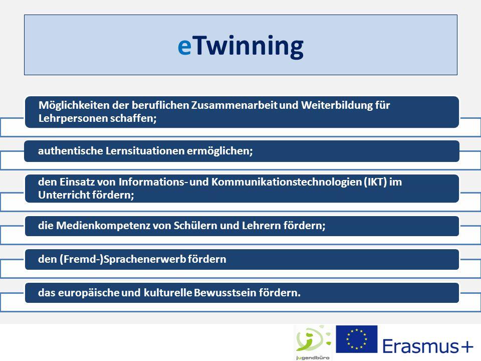 eTwinning Mit eTwinning können Sie sich europaweit vernetzen und austauschen eine Partnerschule finden, mit ihrer Partnerklasse ein Projekt ihrer Wahl durchführen, zu Weiterbildungen und Konferenzen in ganz Europa reisen, Erasmus+ Projekte abwickeln.