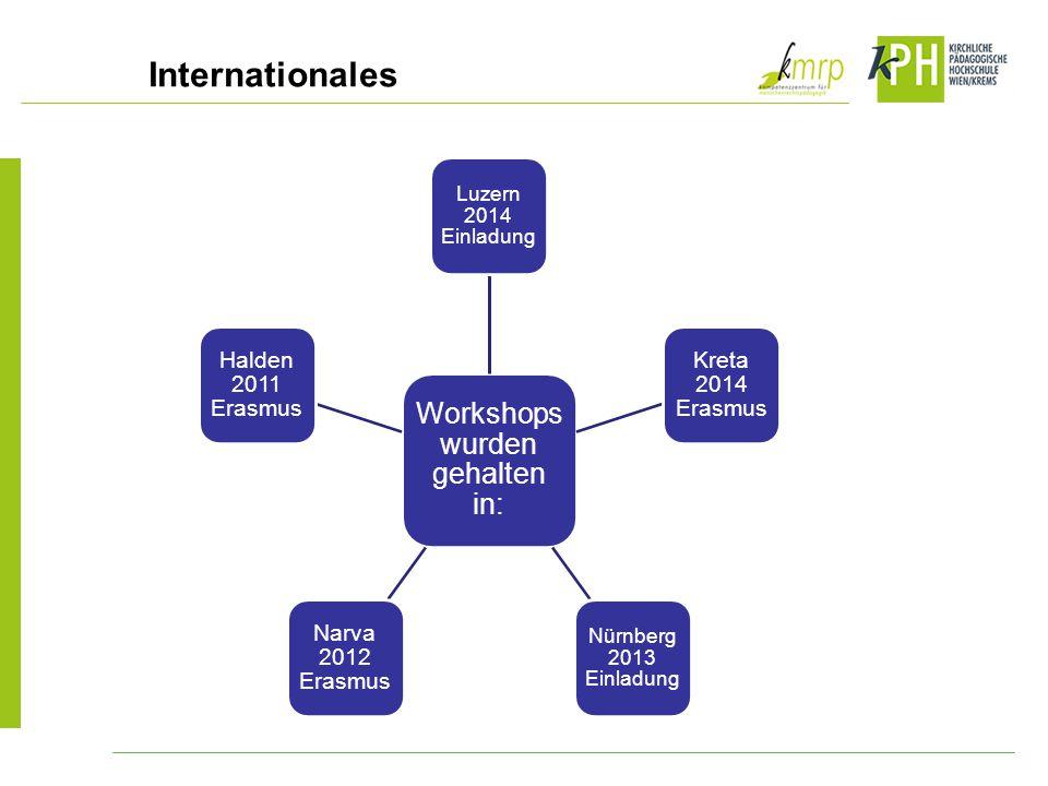 Workshops wurden gehalten in: Luzern 2014 Einladung Kreta 2014 Erasmus Nürnberg 2013 Einladung Narva 2012 Erasmus Halden 2011 Erasmus Internationales