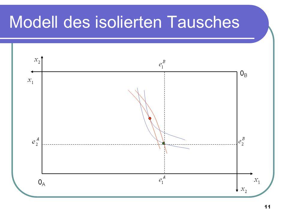 11 Modell des isolierten Tausches 0A0A 0B0B