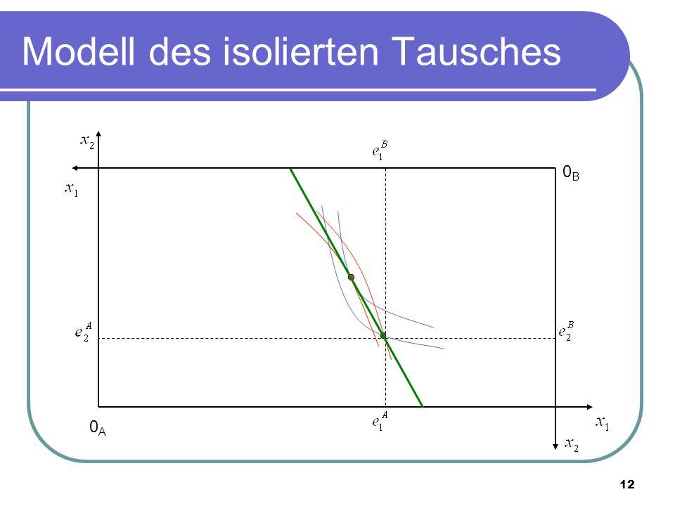 12 Modell des isolierten Tausches 0A0A 0B0B