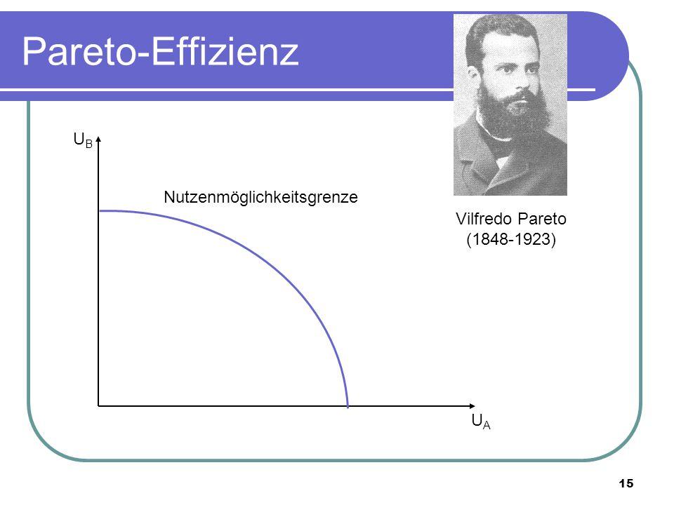 15 Pareto-Effizienz Nutzenmöglichkeitsgrenze UAUA UBUB Vilfredo Pareto (1848-1923)