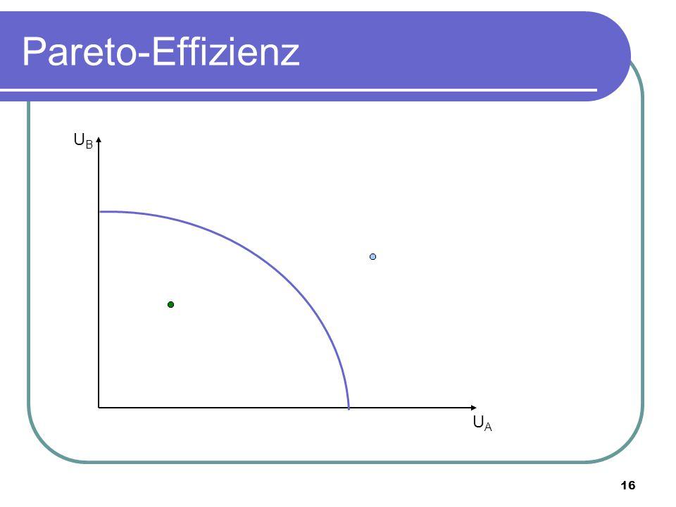 16 Pareto-Effizienz UAUA UBUB