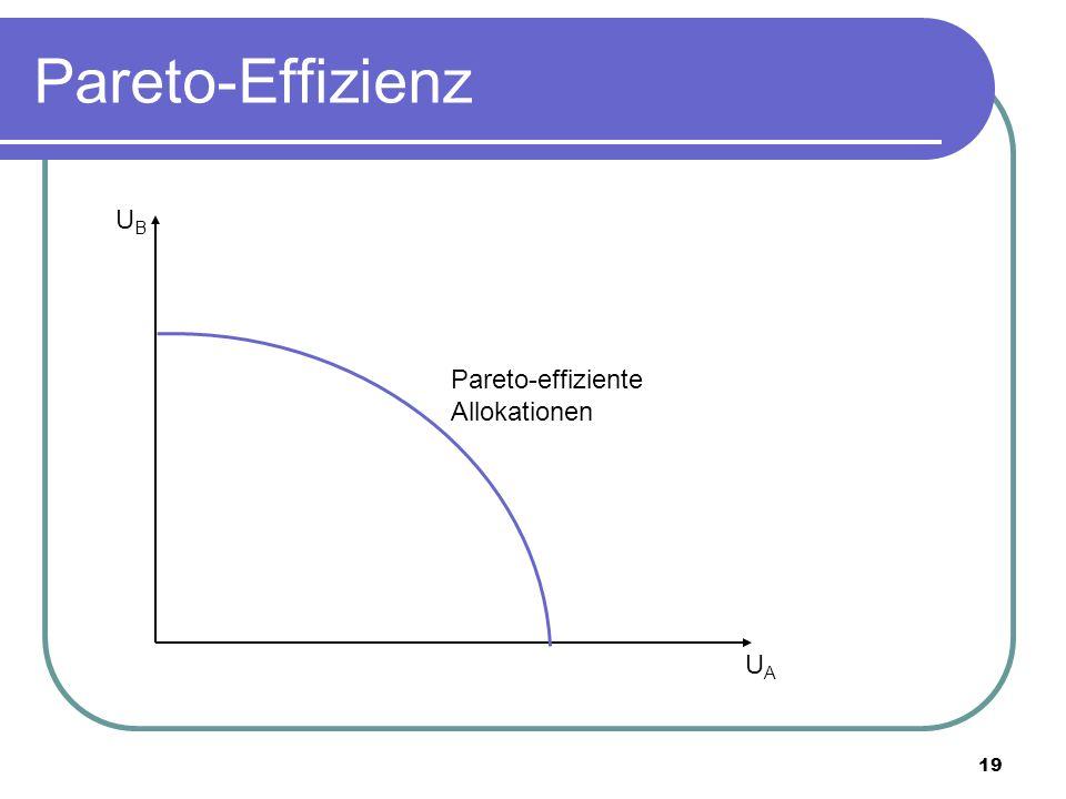 19 Pareto-Effizienz Pareto-effiziente Allokationen UAUA UBUB