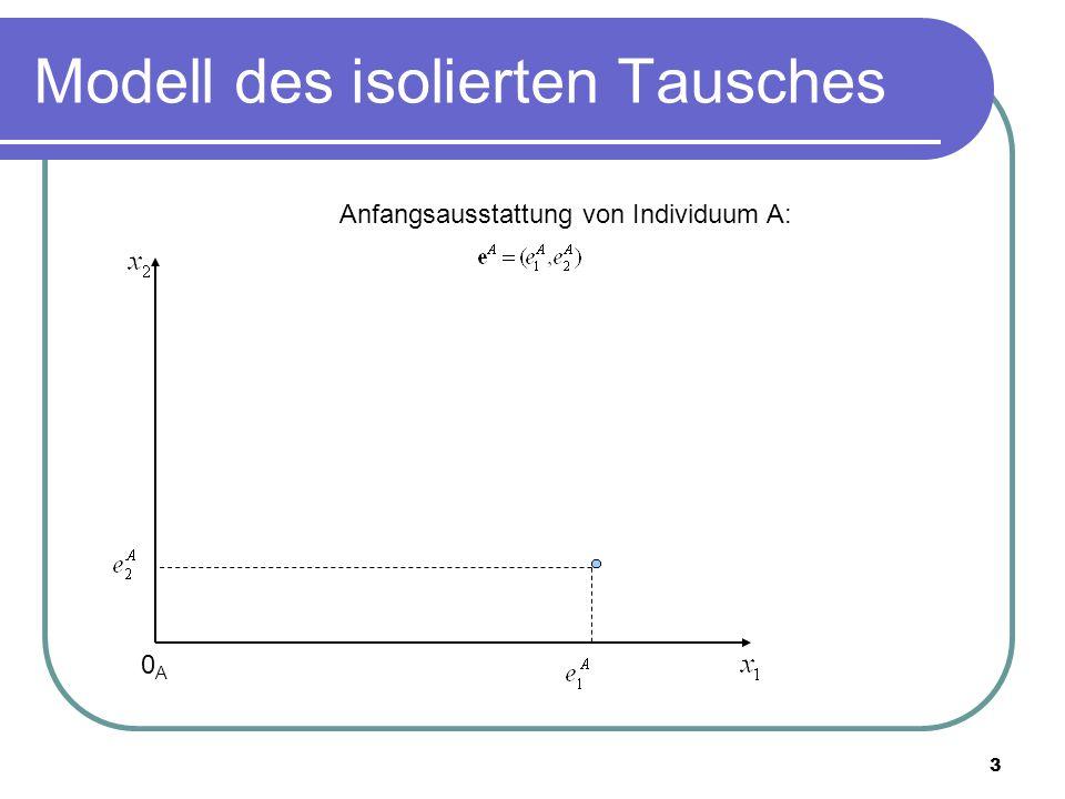 3 Modell des isolierten Tausches 0A0A Anfangsausstattung von Individuum A: