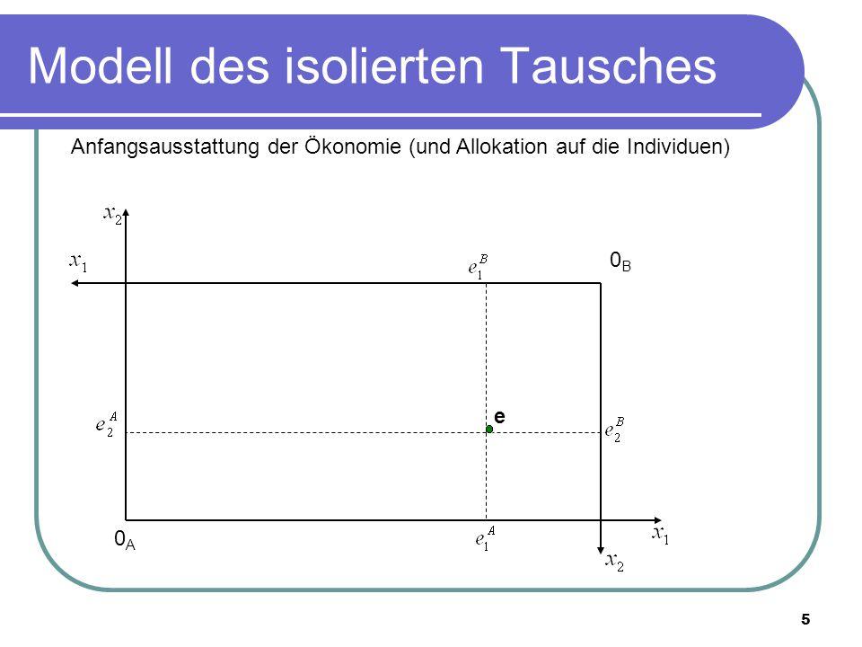 5 Modell des isolierten Tausches 0A0A 0B0B e Anfangsausstattung der Ökonomie (und Allokation auf die Individuen)