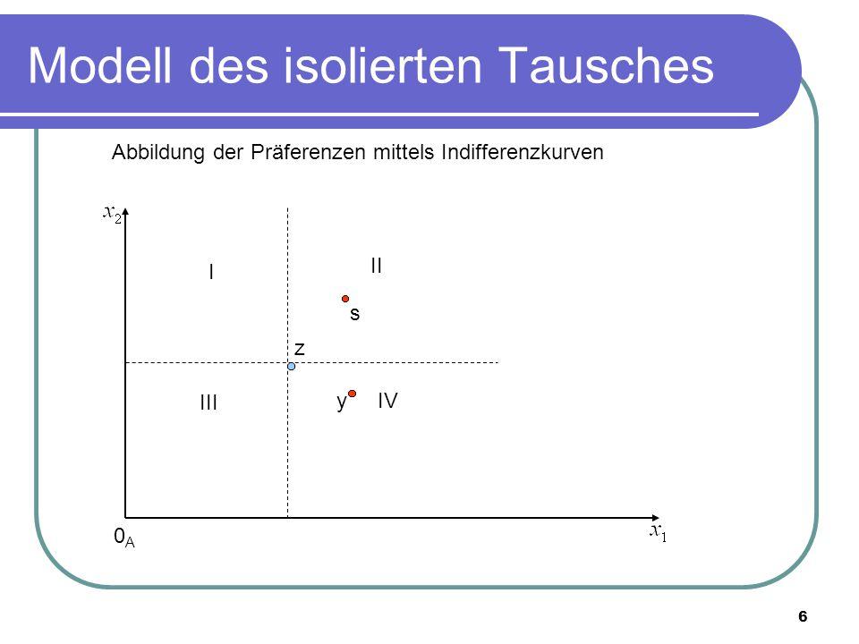 6 Modell des isolierten Tausches 0A0A I II III IV z y s Abbildung der Präferenzen mittels Indifferenzkurven
