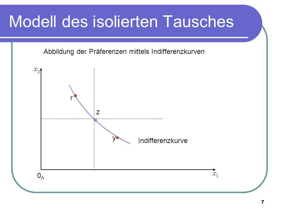7 Modell des isolierten Tausches 0A0A Indifferenzkurve z y r Abbildung der Präferenzen mittels Indifferenzkurven