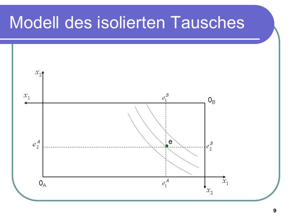 9 Modell des isolierten Tausches 0A0A 0B0B e