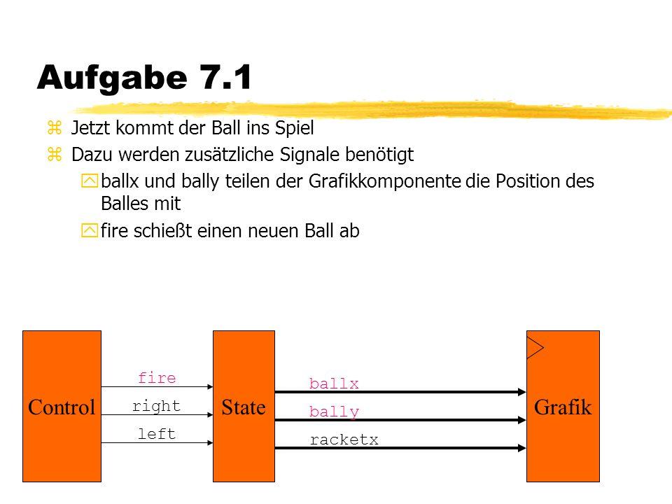 Aufgabe 7.1 zJetzt kommt der Ball ins Spiel zDazu werden zusätzliche Signale benötigt yballx und bally teilen der Grafikkomponente die Position des Balles mit yfire schießt einen neuen Ball ab GrafikState racketx Control left right fire bally ballx
