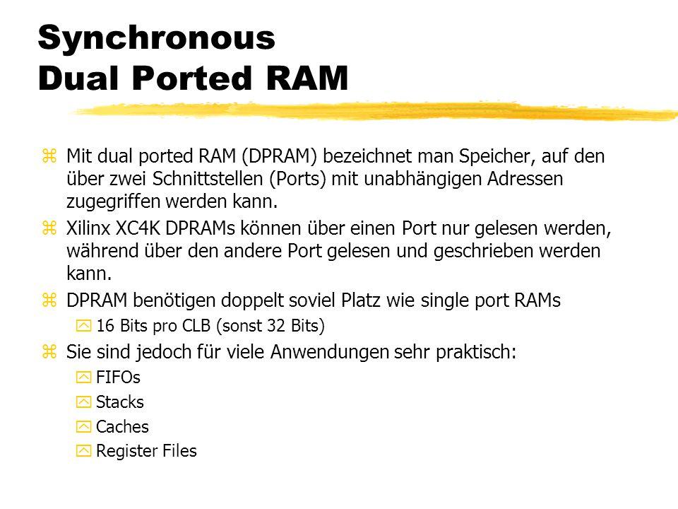 Synchronous Dual Ported RAM zMit dual ported RAM (DPRAM) bezeichnet man Speicher, auf den über zwei Schnittstellen (Ports) mit unabhängigen Adressen zugegriffen werden kann.