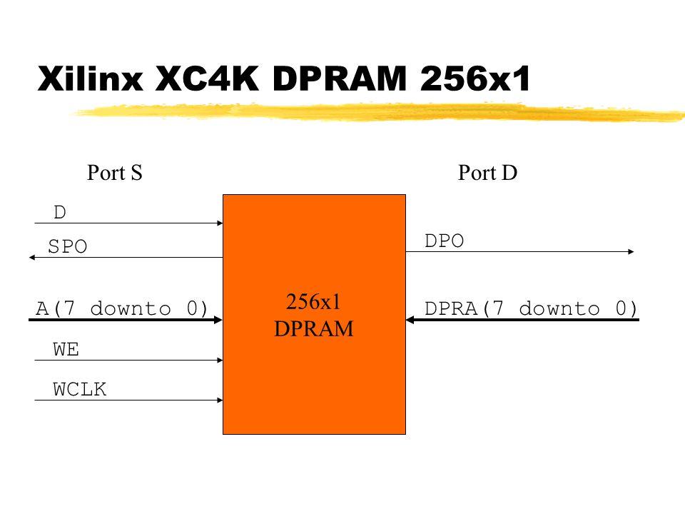 Xilinx XC4K DPRAM 256x1 256x1 DPRAM D A(7 downto 0) SPO WE WCLK DPO DPRA(7 downto 0) Port SPort D