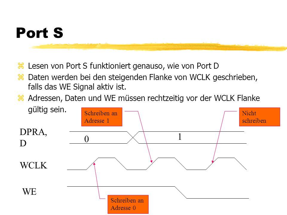 Port S zLesen von Port S funktioniert genauso, wie von Port D zDaten werden bei den steigenden Flanke von WCLK geschrieben, falls das WE Signal aktiv ist.