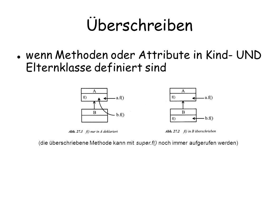 Überschreiben wenn Methoden oder Attribute in Kind- UND Elternklasse definiert sind (die überschriebene Methode kann mit super.f() noch immer aufgeruf