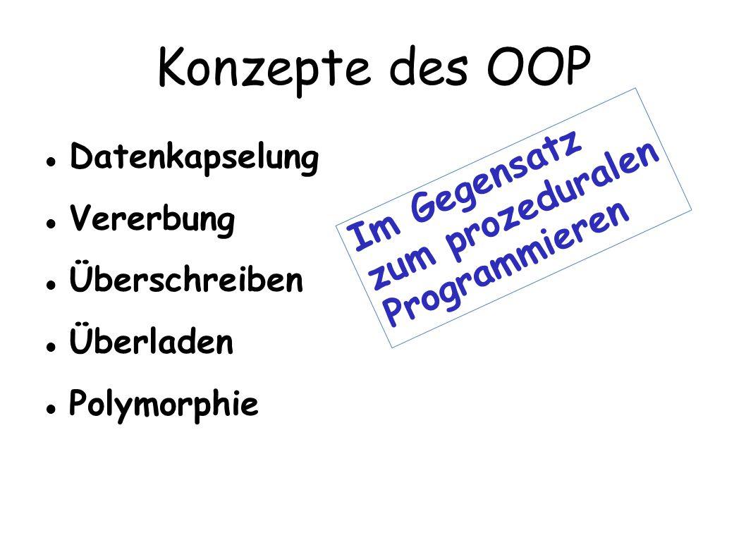 Konzepte des OOP Datenkapselung Vererbung Überschreiben Überladen Polymorphie Im Gegensatz zum prozeduralen Programmieren