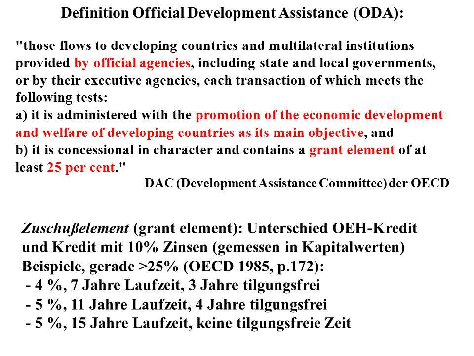 IFI SIND NICHT BEVORZUGTE GLÄUBIGER IWF nachzulesen auf IWF-homepage (auf Seite 820 des Files): www.imf.org/external/pubs/ft/history/2001/ch16.pdf Rutsel-Sylvestre (1990): Gründer(innen) des IMF stipulierten NACHRANGIGKEIT der Fondsforderungen; explizite Nachrangigkeit (Schedule B, paragraph 3) mit 2.