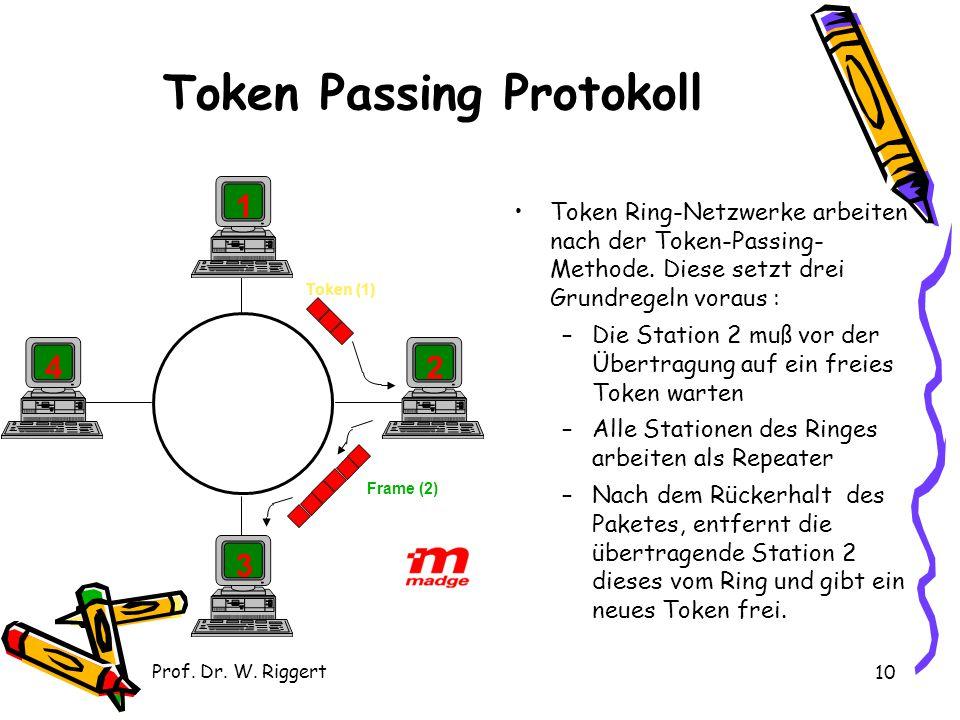Prof. Dr. W. Riggert 10 Token Passing Protokoll Token Ring-Netzwerke arbeiten nach der Token-Passing- Methode. Diese setzt drei Grundregeln voraus : –