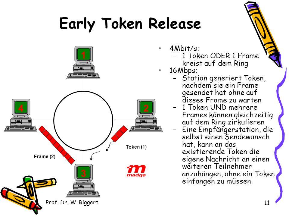 Prof. Dr. W. Riggert 11 Early Token Release 1243 Token (1) Frame (2) 4Mbit/s: –1 Token ODER 1 Frame kreist auf dem Ring 16Mbps: –Station generiert Tok