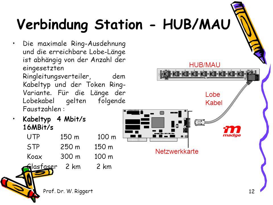 Prof. Dr. W. Riggert 12 Verbindung Station - HUB/MAU Die maximale Ring-Ausdehnung und die erreichbare Lobe-Länge ist abhängig von der Anzahl der einge