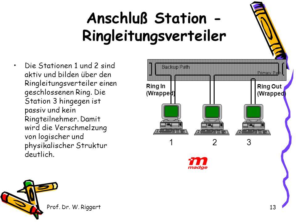 Prof. Dr. W. Riggert 13 Die Stationen 1 und 2 sind aktiv und bilden über den Ringleitungsverteiler einen geschlossenen Ring. Die Station 3 hingegen is