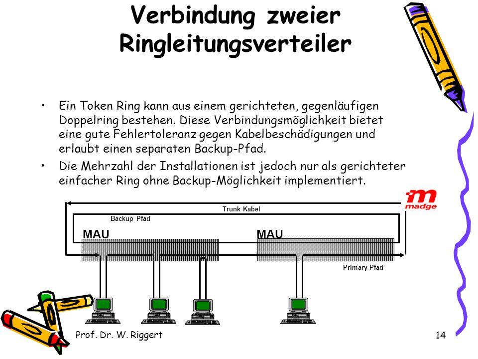 Prof. Dr. W. Riggert 14 Verbindung zweier Ringleitungsverteiler Ein Token Ring kann aus einem gerichteten, gegenläufigen Doppelring bestehen. Diese Ve