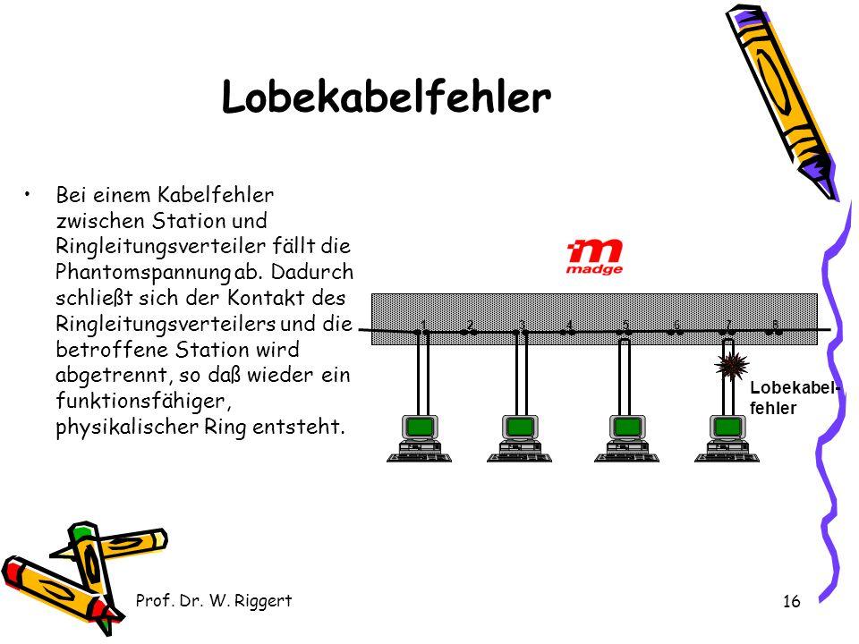 Prof. Dr. W. Riggert 16 Lobekabelfehler 12345678 Lobekabel- fehler Bei einem Kabelfehler zwischen Station und Ringleitungsverteiler fällt die Phantoms