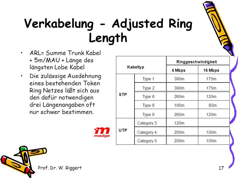 Prof. Dr. W. Riggert 17 Verkabelung - Adjusted Ring Length ARL= Summe Trunk Kabel + 5m/MAU + Länge des längsten Lobe Kabel Die zulässige Ausdehnung ei