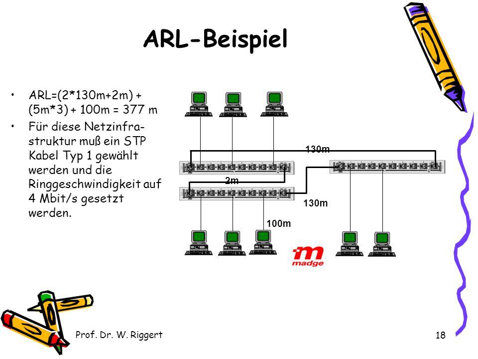 Prof. Dr. W. Riggert 18 ARL-Beispiel ARL=(2*130m+2m) + (5m*3) + 100m = 377 m Für diese Netzinfra- struktur muß ein STP Kabel Typ 1 gewählt werden und