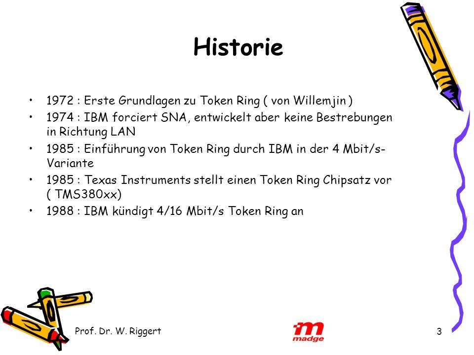 Prof. Dr. W. Riggert 3 Historie 1972 : Erste Grundlagen zu Token Ring ( von Willemjin ) 1974 : IBM forciert SNA, entwickelt aber keine Bestrebungen in