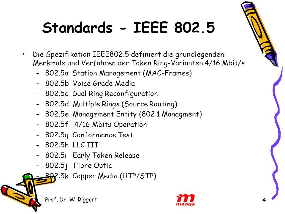 Prof. Dr. W. Riggert 4 Standards - IEEE 802.5 Die Spezifikation IEEE802.5 definiert die grundlegenden Merkmale und Verfahren der Token Ring-Varianten