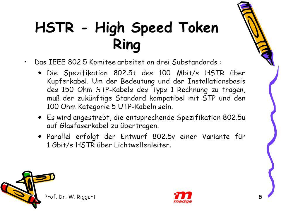 Prof. Dr. W. Riggert 5 HSTR - High Speed Token Ring Das IEEE 802.5 Komitee arbeitet an drei Substandards :  Die Spezifikation 802.5t des 100 Mbit/s H