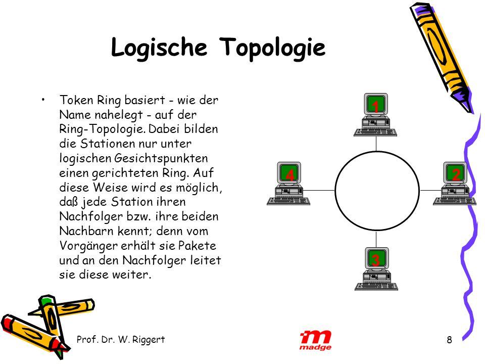 Prof. Dr. W. Riggert 8 Logische Topologie Token Ring basiert - wie der Name nahelegt - auf der Ring-Topologie. Dabei bilden die Stationen nur unter lo