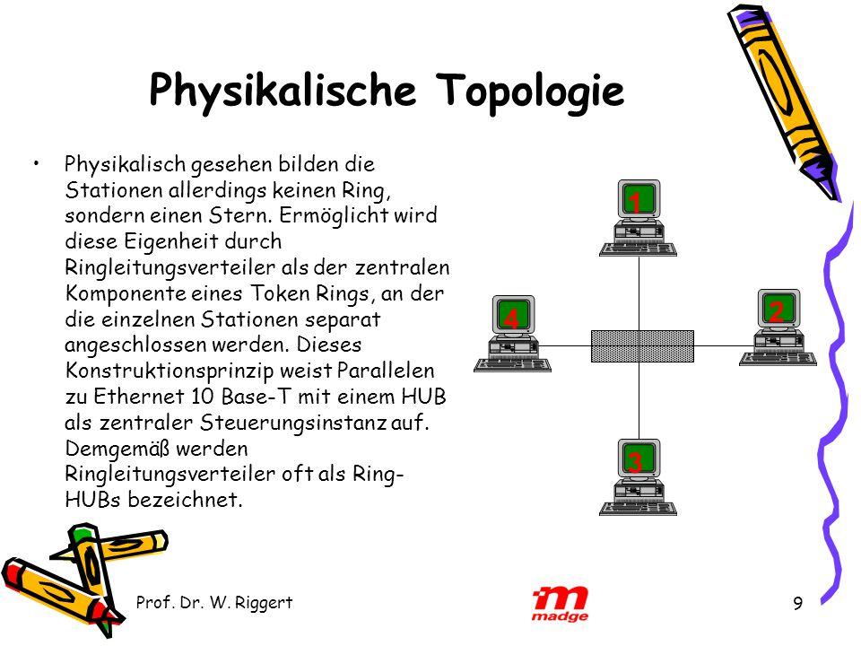 Prof. Dr. W. Riggert 9 Physikalische Topologie Physikalisch gesehen bilden die Stationen allerdings keinen Ring, sondern einen Stern. Ermöglicht wird