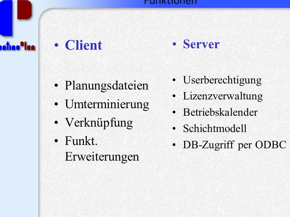 Funktionen Client Planungsdateien Umterminierung Verknüpfung Funkt.