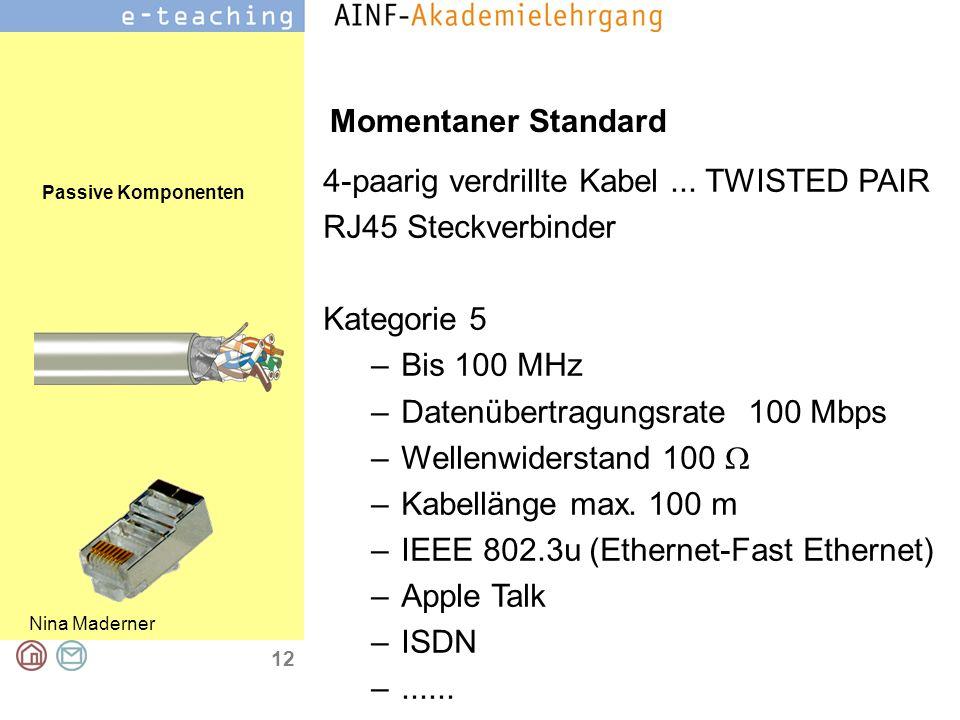Passive Komponenten Nina Maderner 12 Momentaner Standard 4-paarig verdrillte Kabel... TWISTED PAIR RJ45 Steckverbinder Kategorie 5 –Bis 100 MHz –Daten